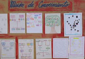 Edumundo pasi n por educar for Concepto de periodico mural